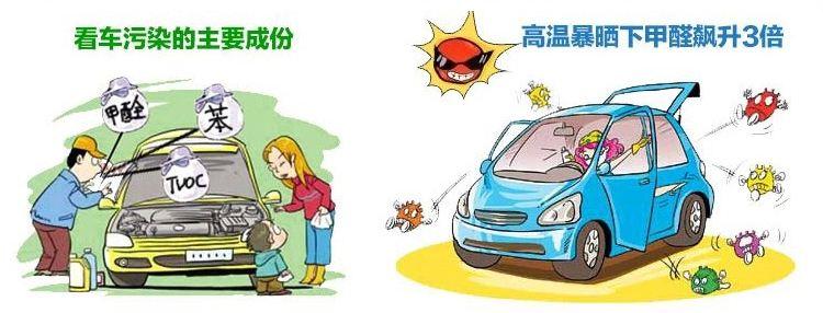 车内除甲醛最有效方法有什么?